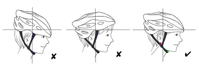 Correct Way to wear Bike Helmet