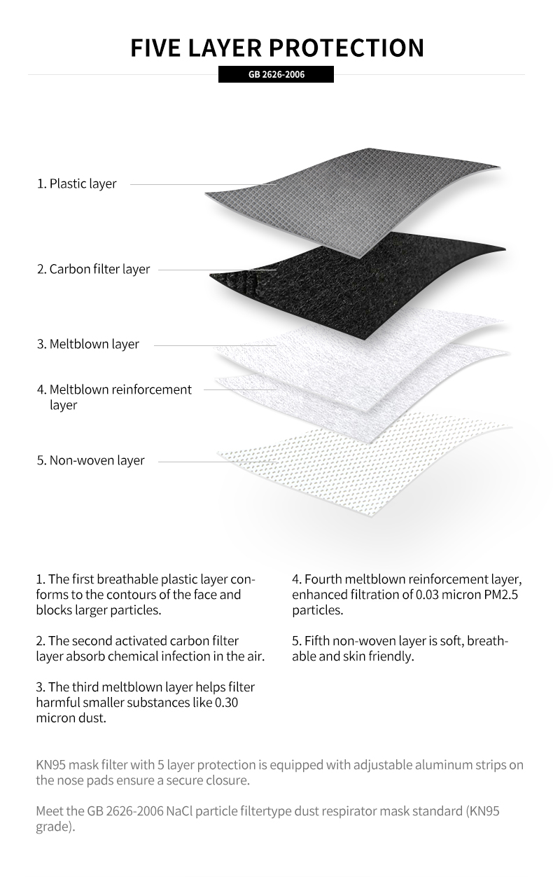 KN95 filter five layers protection