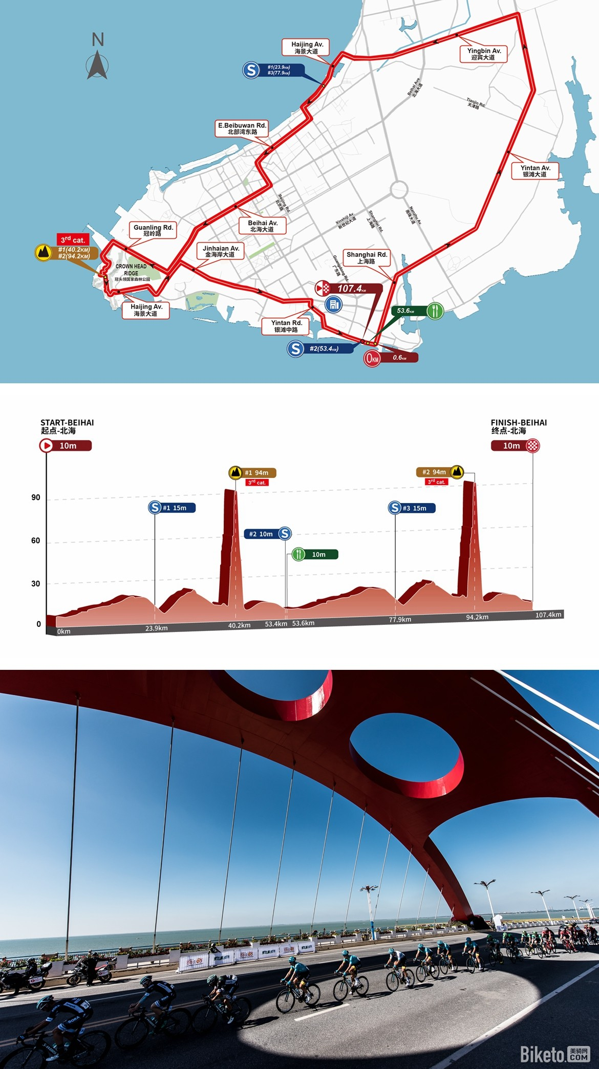 2018 tour of guangxi stage 1