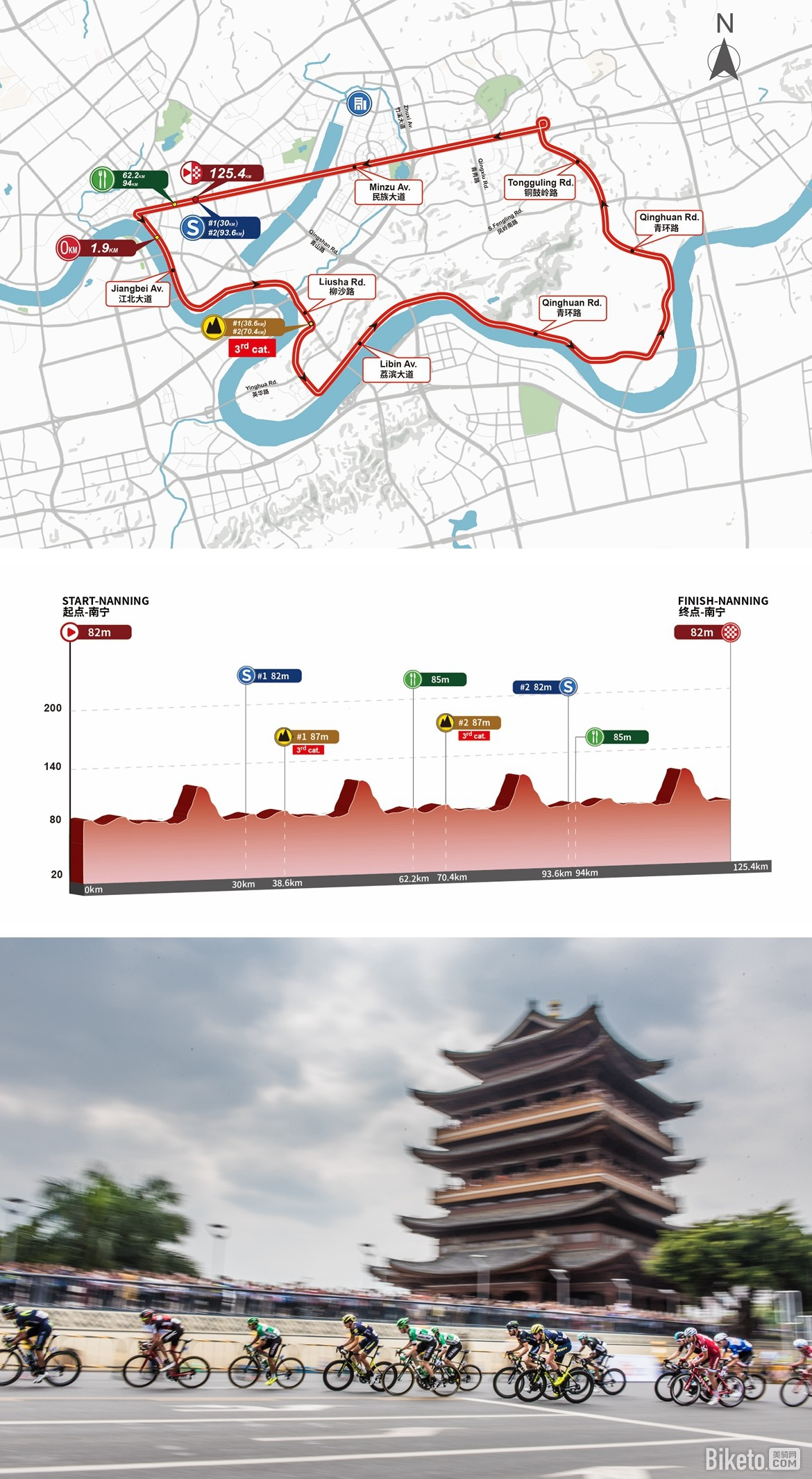 2018 tour of guangxi stage 3