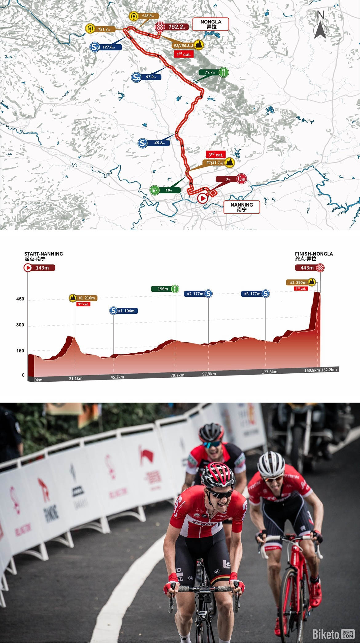 2018 tour of guangxi stage 4