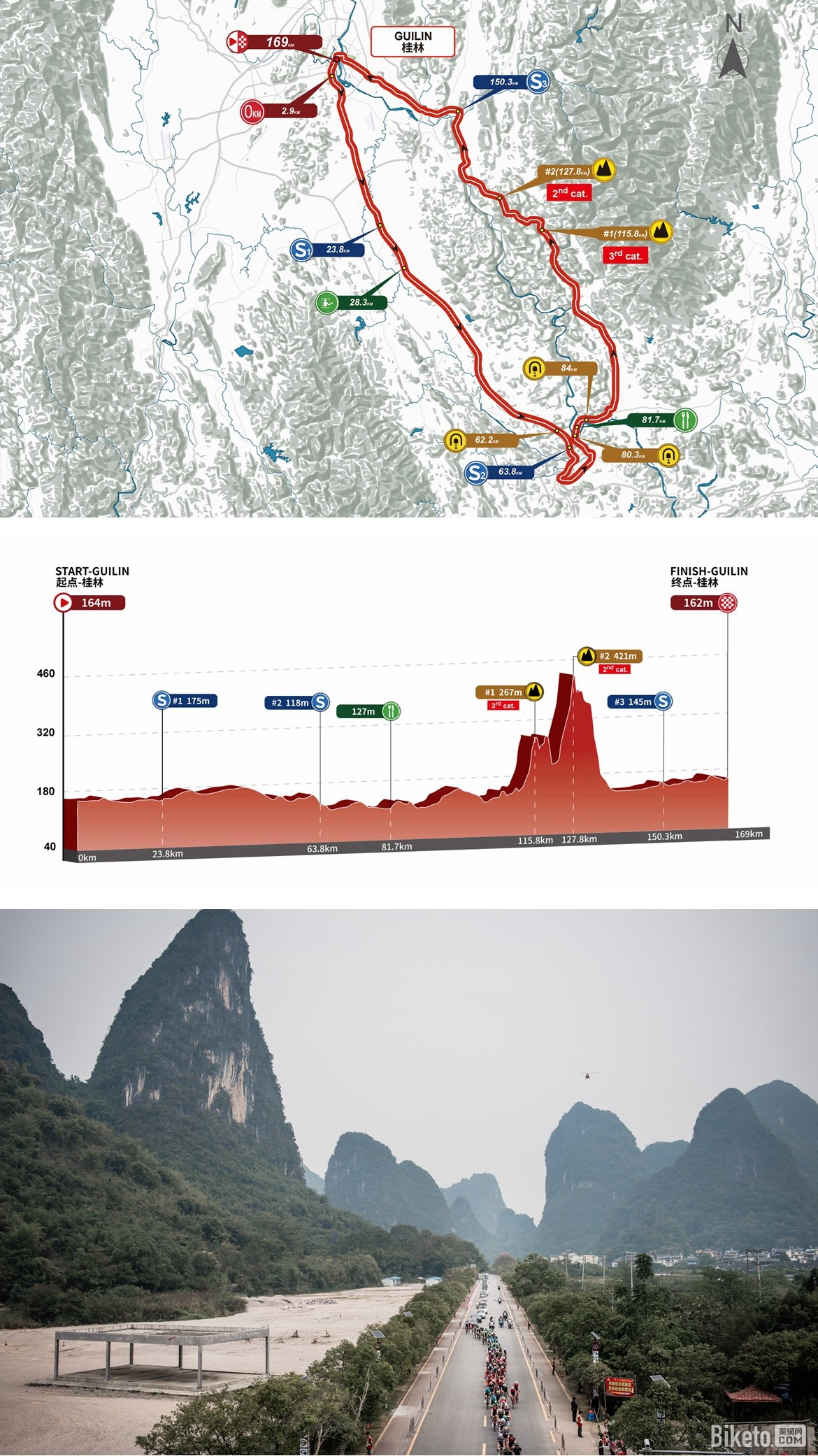 2018 tour of guangxi stage 6